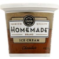 Homemade Chocolate Ice Cream Allergy